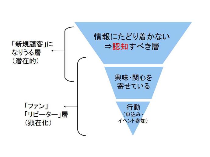 higashi06