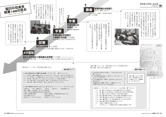 皆川の日本史 授業1時間の流れ アクティブラーニング型