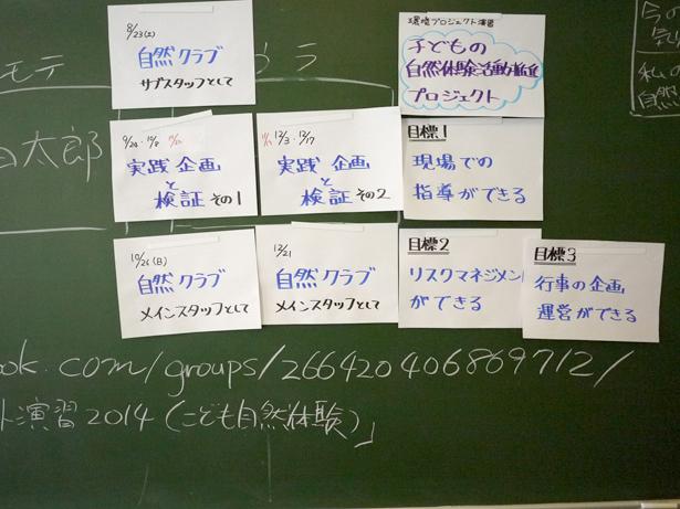 同科目。河野さんがKPを使って学生に説明。