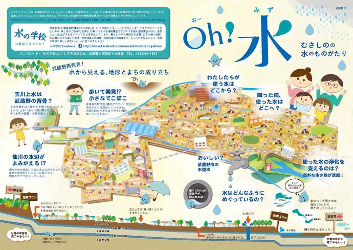Oh!水 むさしのの水のものがたり 2014年度修了生の意見を意見を参考に、市民に伝えたい武蔵野市の水に関する情報をまとめたパンフレット。