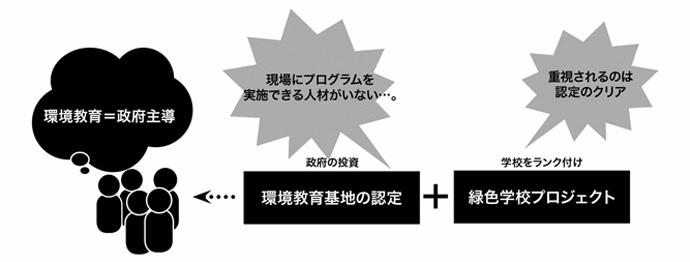 版下201601