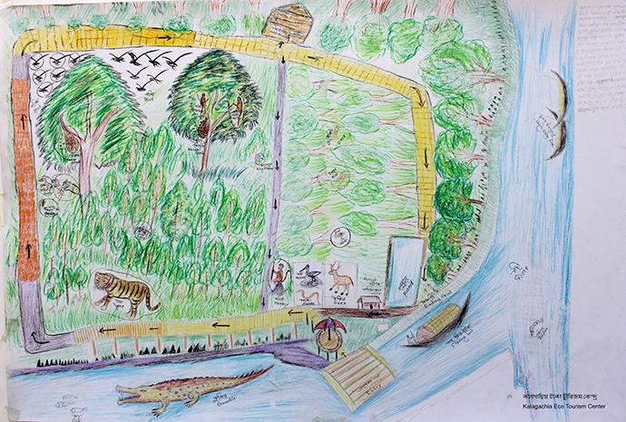 Munshiganj中学校の6名の生徒がKalagachiaエコツーリズムセンター周辺を描いたものです。矢印は、自然観察コースを示します。